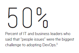 """people issues"" were the biggest challenge to adopting DevOps"