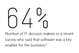 software was a key enabler for the business