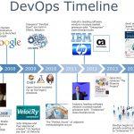 تاریخچه و داستان دوآپس | DevOps Story and History